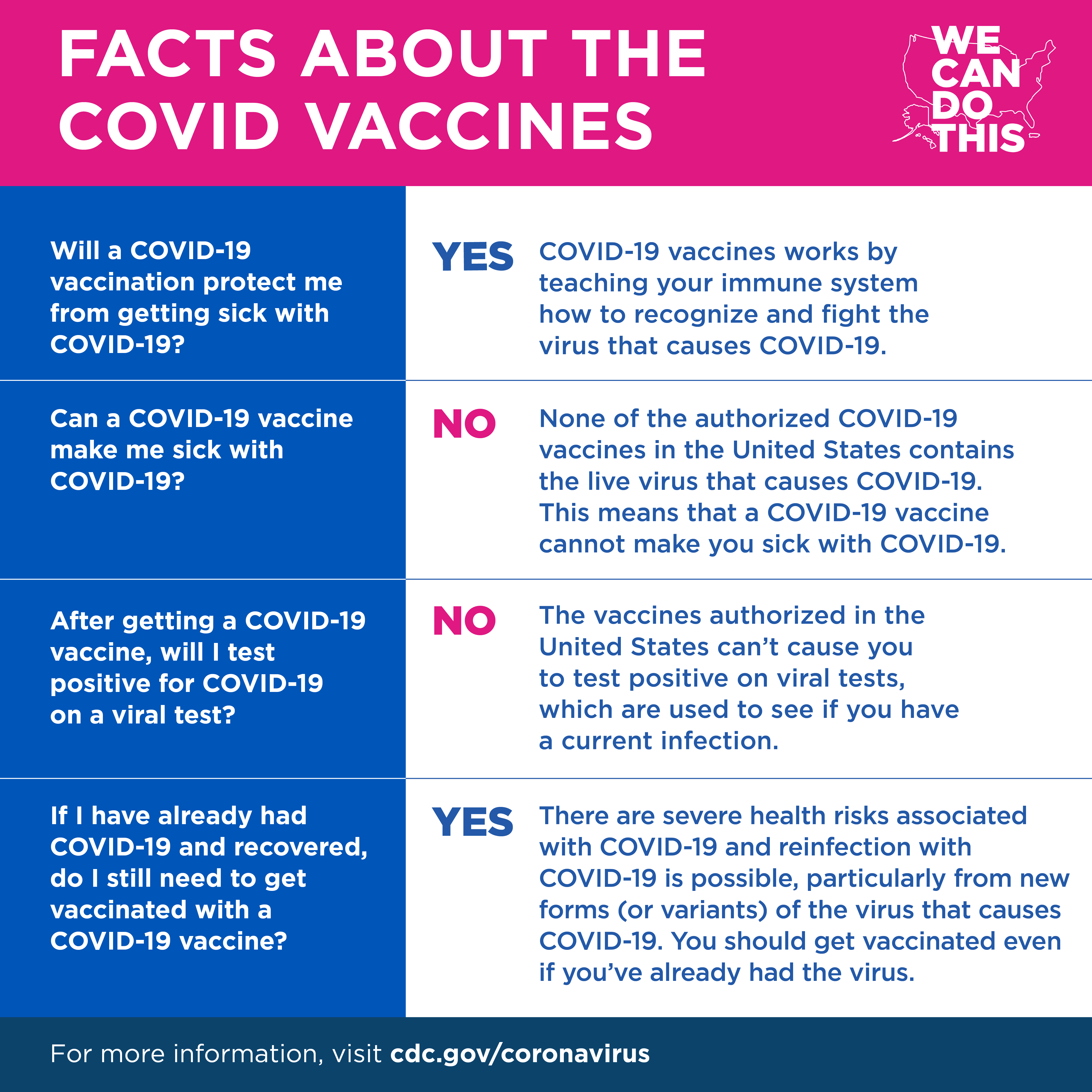Facts About the COVID Vaccines Graphic for Facebook and Instagram